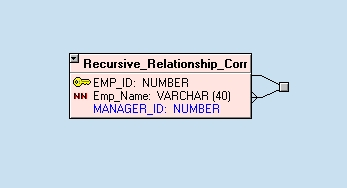 Correct Way To Define a Recursive Relationship