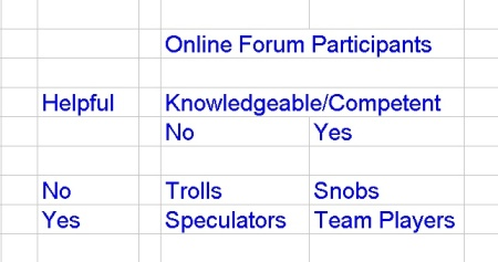 Forums_Trolls_Etc